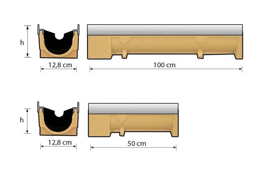 polymerbeton entw sserungsrinne mit kantenschutz inkl gussrost bis 40 tonnen ebay. Black Bedroom Furniture Sets. Home Design Ideas